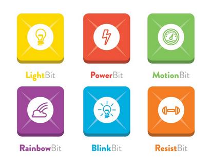 CharmBits bits
